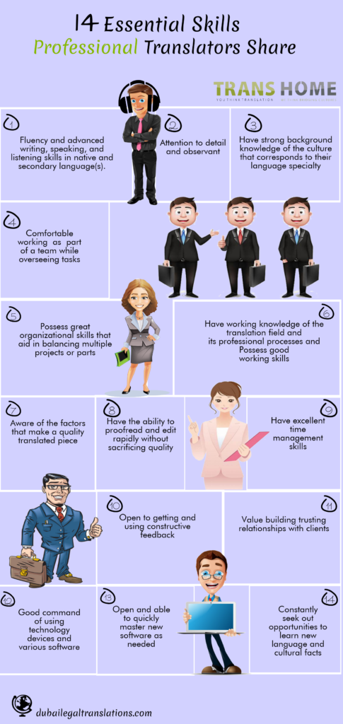 Essential Skills Professional Translators Share