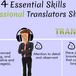 14 Essential Skills Professional Translators Share