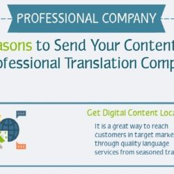 Why should you sent your content to a professional translation company