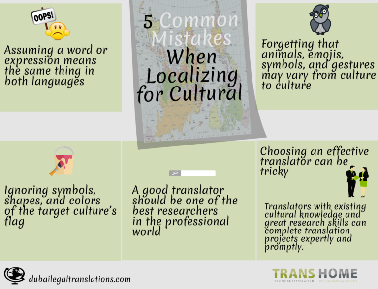 5 Common Mistakes When Localizing for Cultural