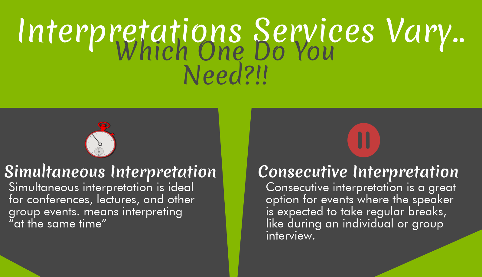 Interpretations Services Vary