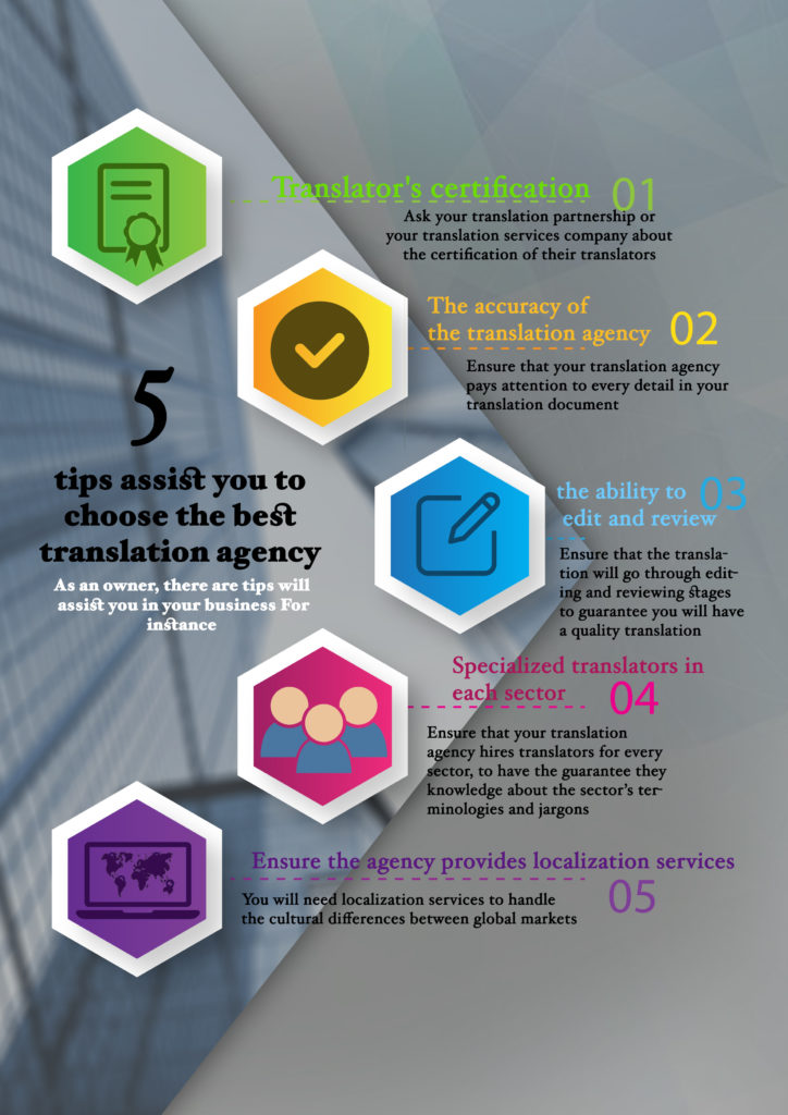 5 tips assist you to choose the best translation agency.