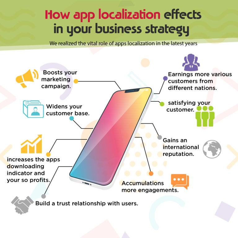 How app localization effects in your business strategy