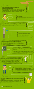 How-to-Create-English-Content-for-Translation-into-Other-Languages-7