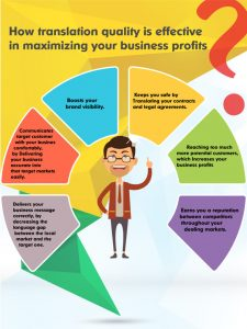 How-translation-quality-is-effective-in-maximizing-your-business-profits-768x1024