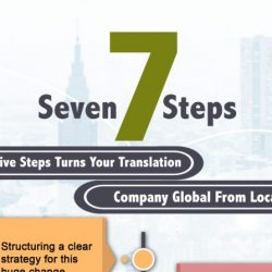 7 effective Steps turns your translation company global from local